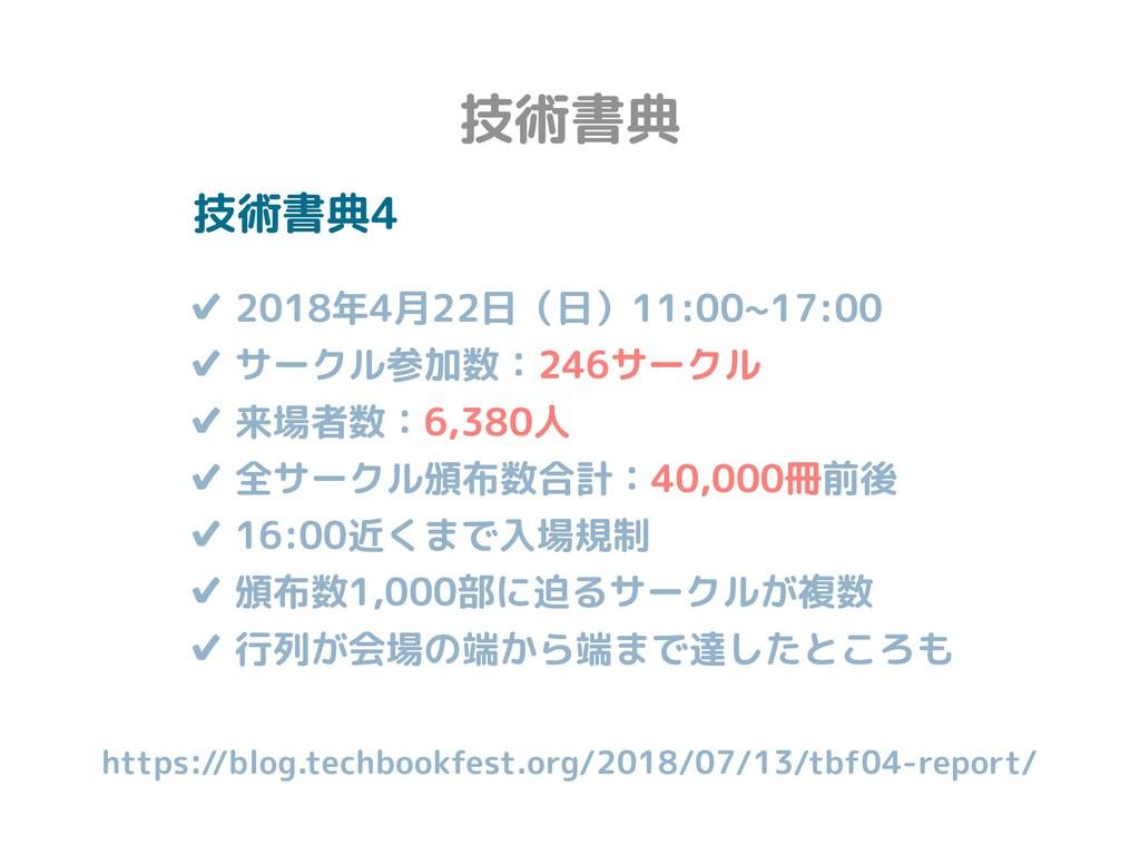 ✔ 2018年4月22日(日)11:00~17:00 ✔ サークル参加数:246サークル ✔...
