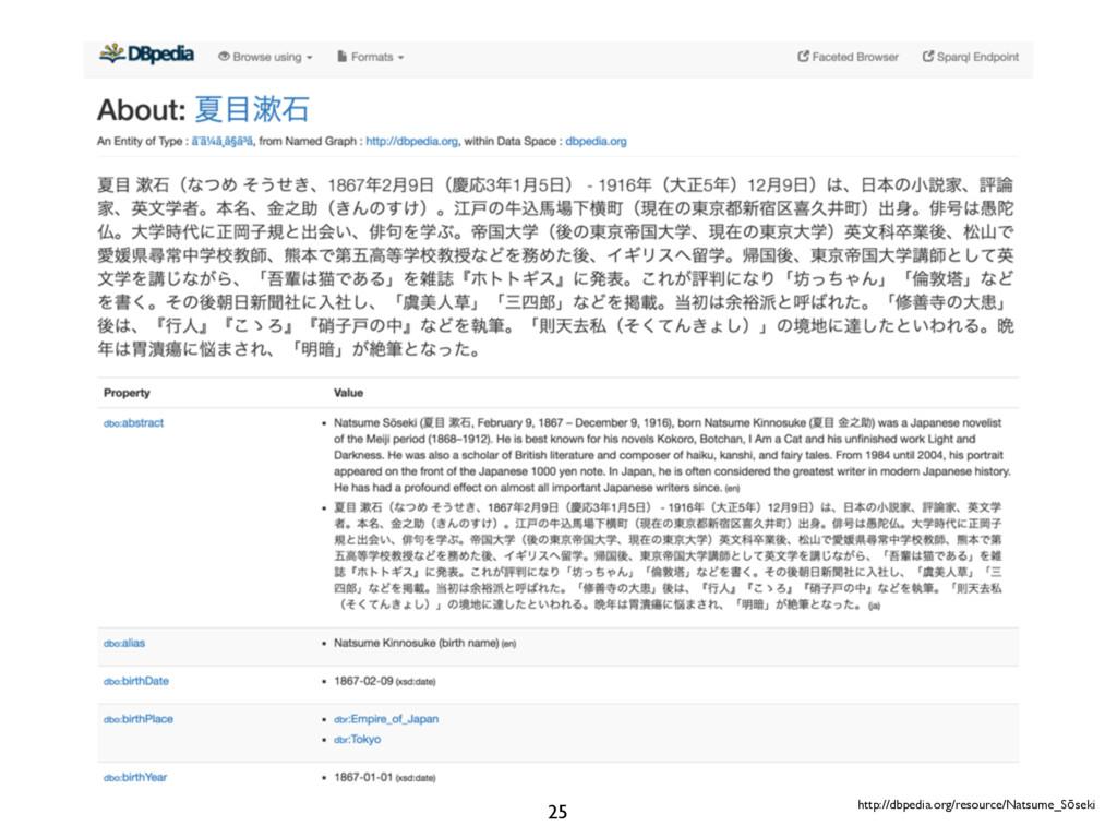 http://dbpedia.org/resource/Natsume_Sōseki 25