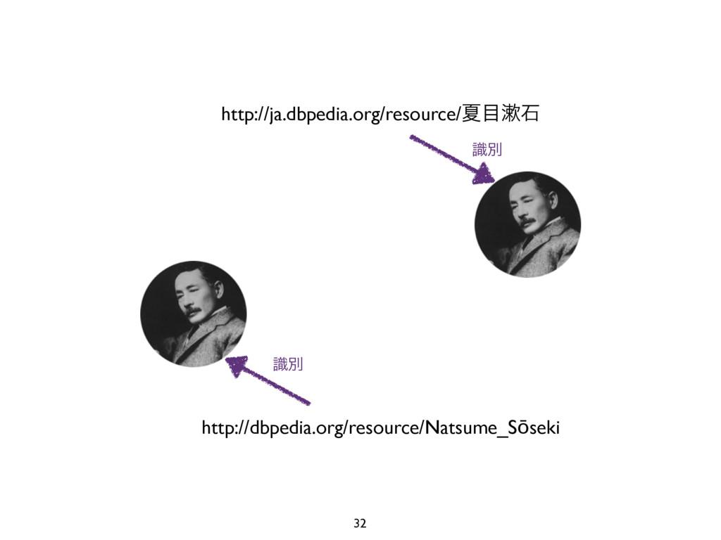 http://ja.dbpedia.org/resource/Նᕸੴ ࣝผ ࣝผ http:...