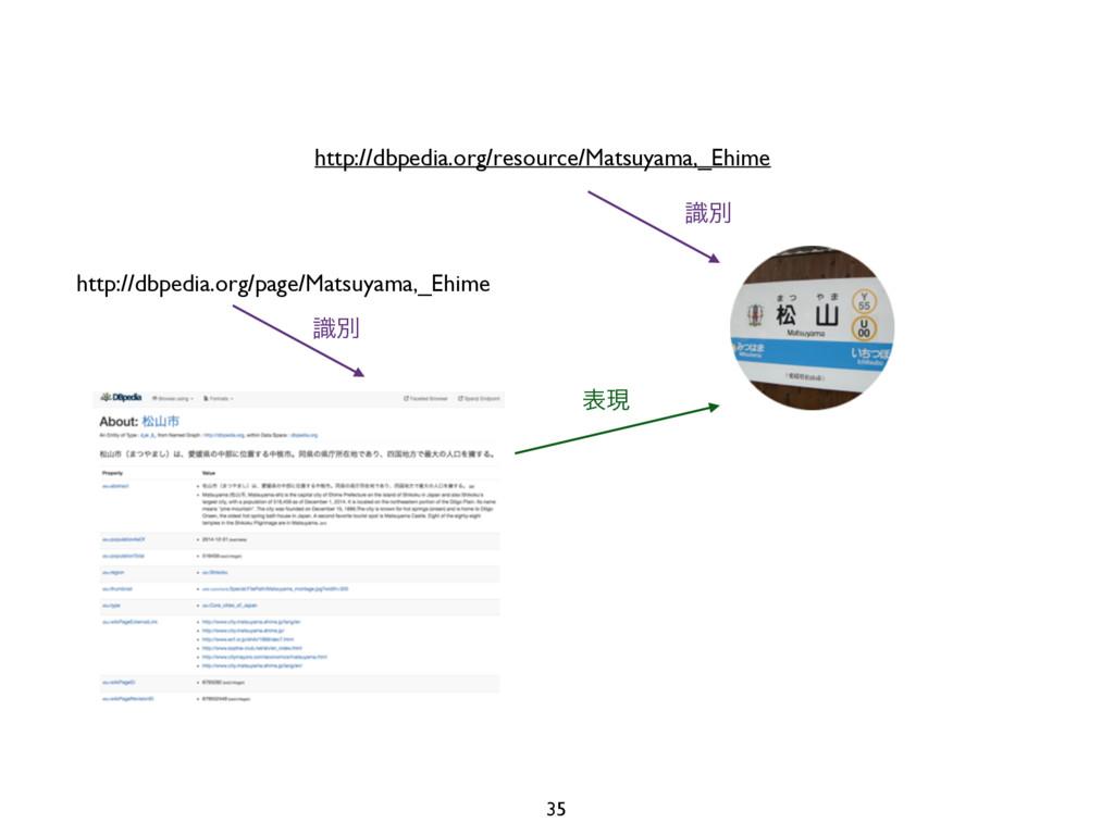 http://dbpedia.org/resource/Matsuyama,_Ehime ࣝผ...