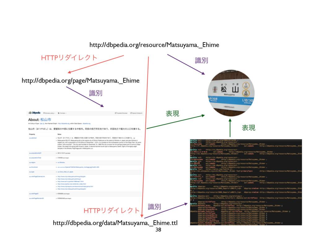 http://dbpedia.org/resource/Matsuyama,_Ehime දݱ...