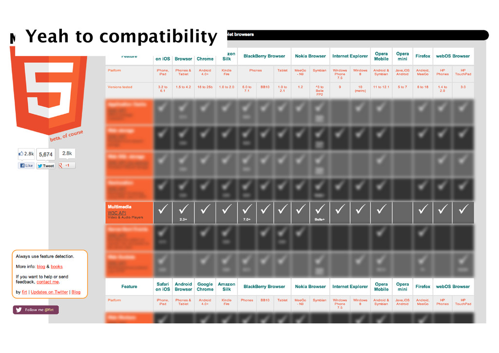 Yeah to compatibility