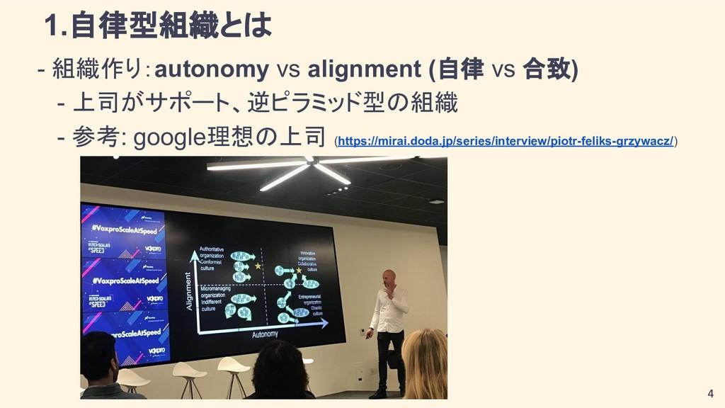 1.自律型組織とは - 組織作り:autonomy vs alignment (自律 vs 合...