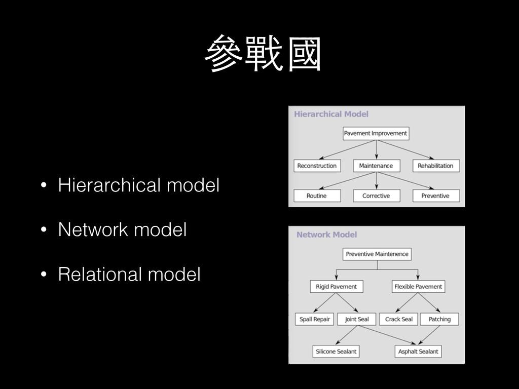 參戰國 • Hierarchical model • Network model • Rela...