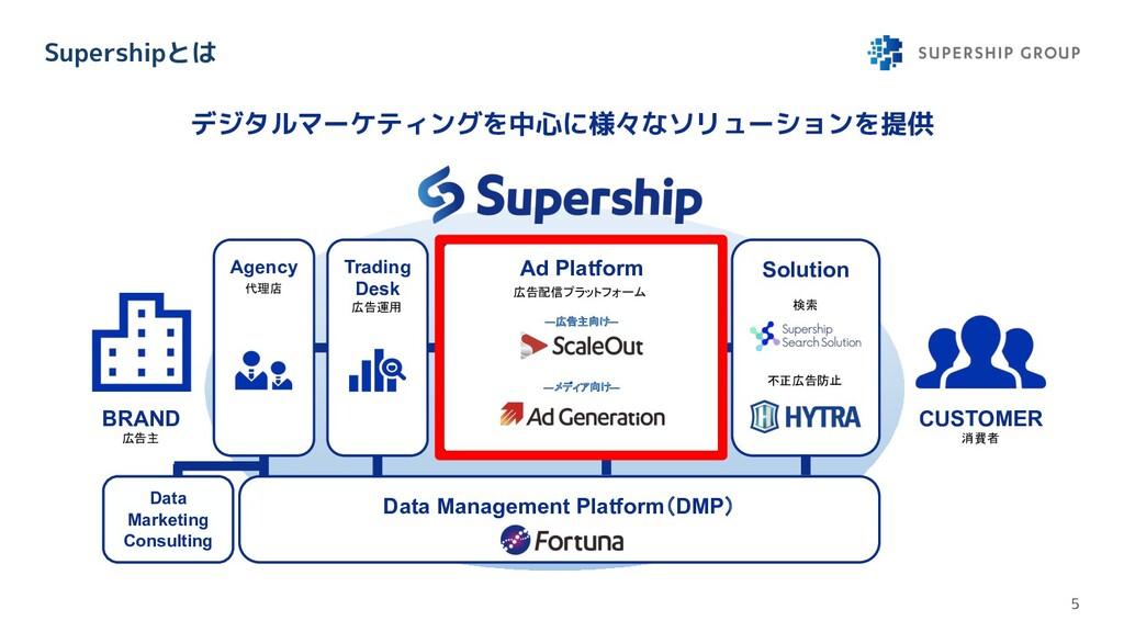 Trading Desk 広告運用 Data Management Platform(DMP)...