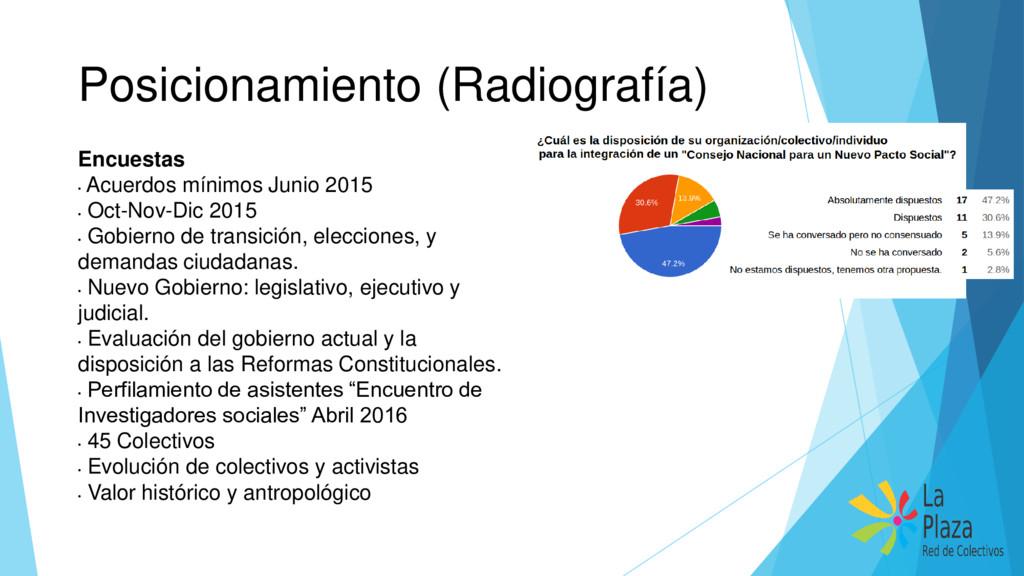 Posicionamiento (Radiografía) Encuestas • Acuer...