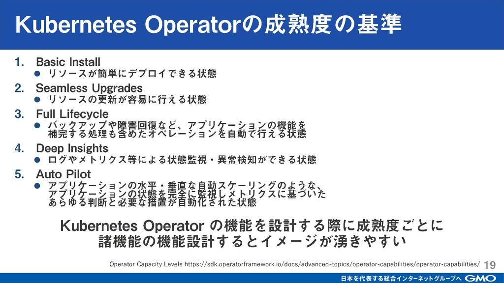⚫ ⚫ ⚫ ⚫ ⚫ Operator Capacity Levels https://sdk....