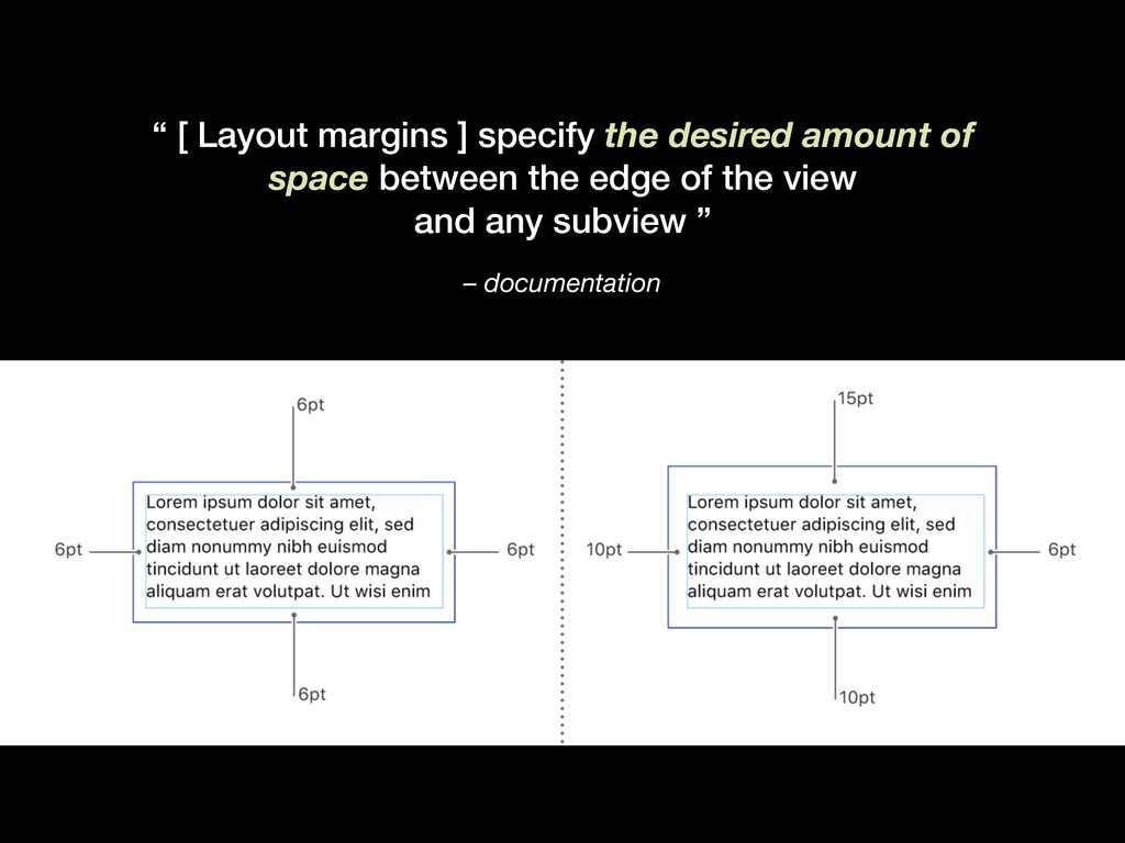 "– documentation "" [ Layout margins ] specify th..."