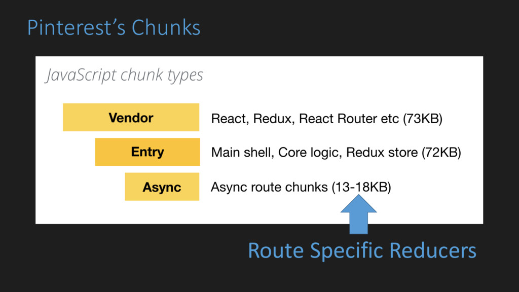 Pinterest's Chunks Route Specific Reducers