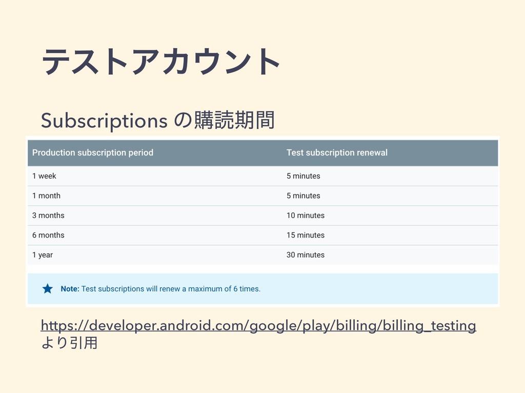 ςετΞΧϯτ Subscriptions ͷߪಡظؒ https://developer....