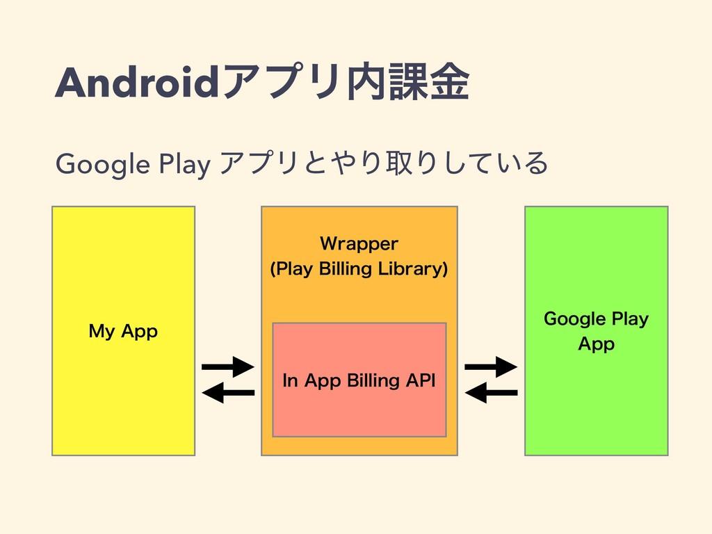 AndroidΞϓϦ՝ۚ Google Play ΞϓϦͱΓऔΓ͍ͯ͠Δ (PPHMF1...