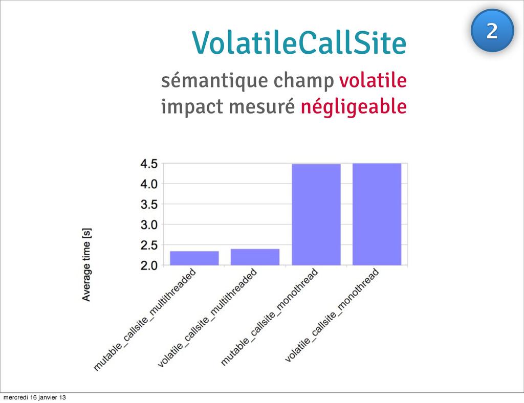 sémantique champ volatile impact mesuré néglige...