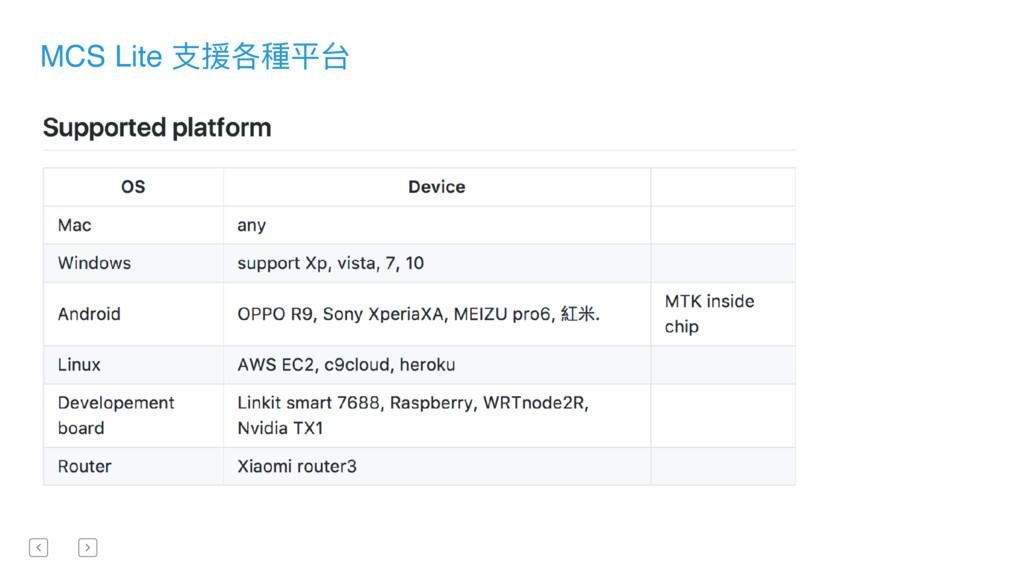 MCS Lite ⽀支援各種平台