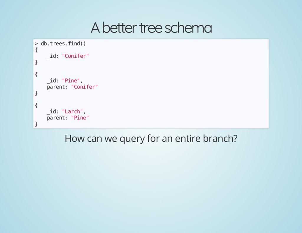 A better tree schema A better tree schema > db....