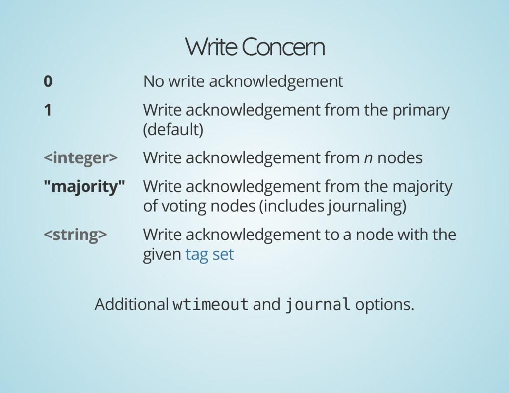 Write Concern Write Concern 0 No write acknowle...