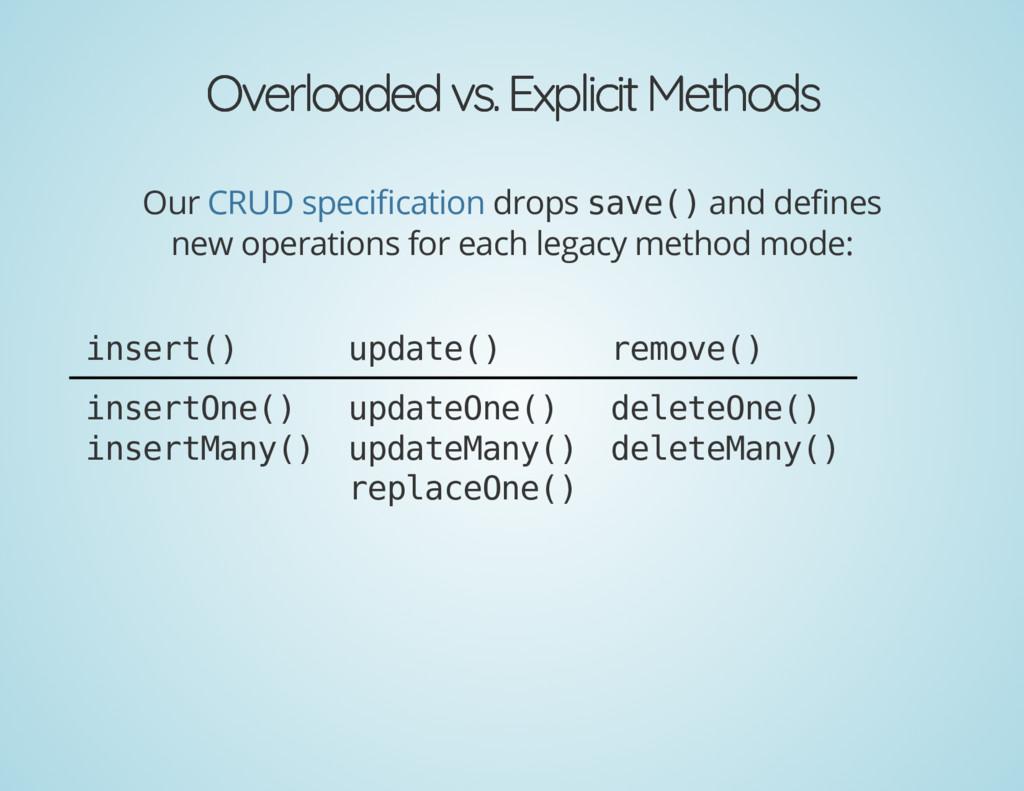 Overloaded vs. Explicit Methods Overloaded vs. ...