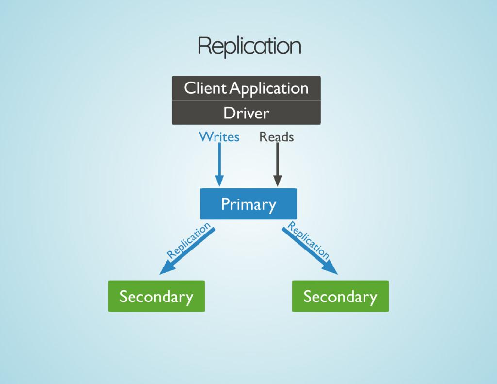 Replication Replication