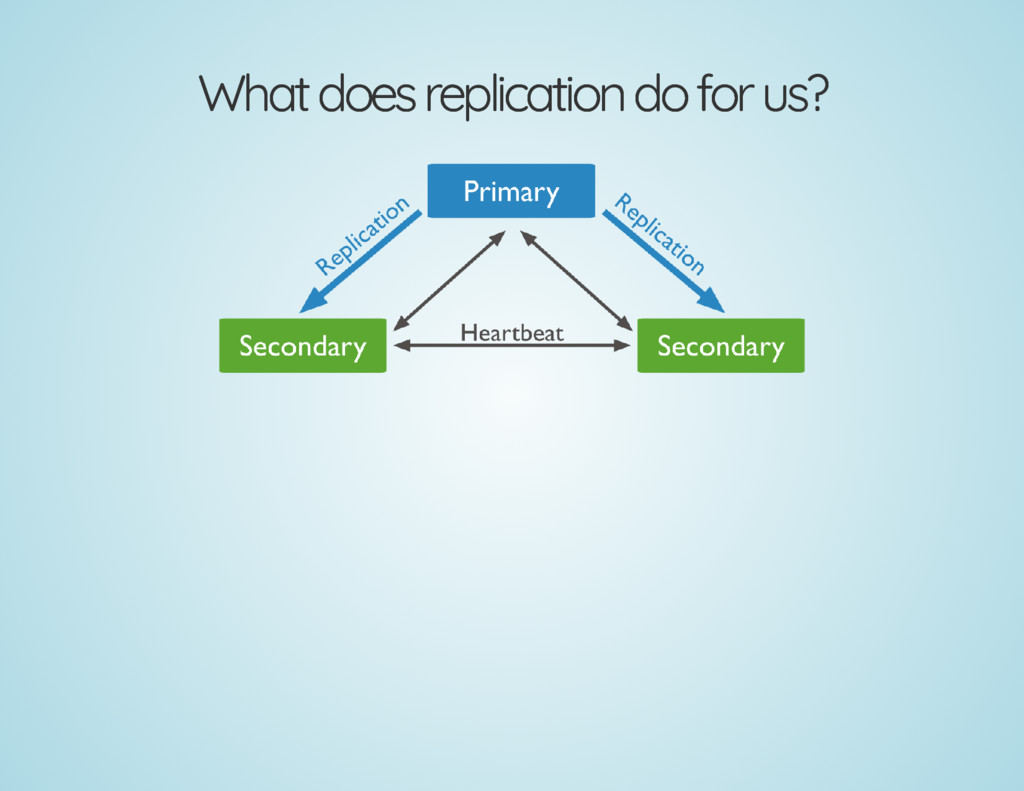 What does replication do for us? What does repl...