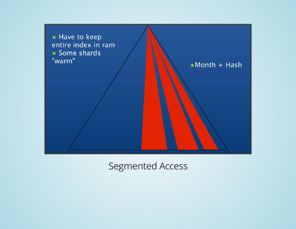 Segmented Access
