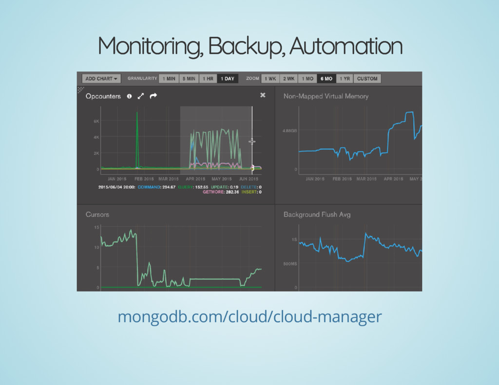 Monitoring, Backup, Automation Monitoring, Back...