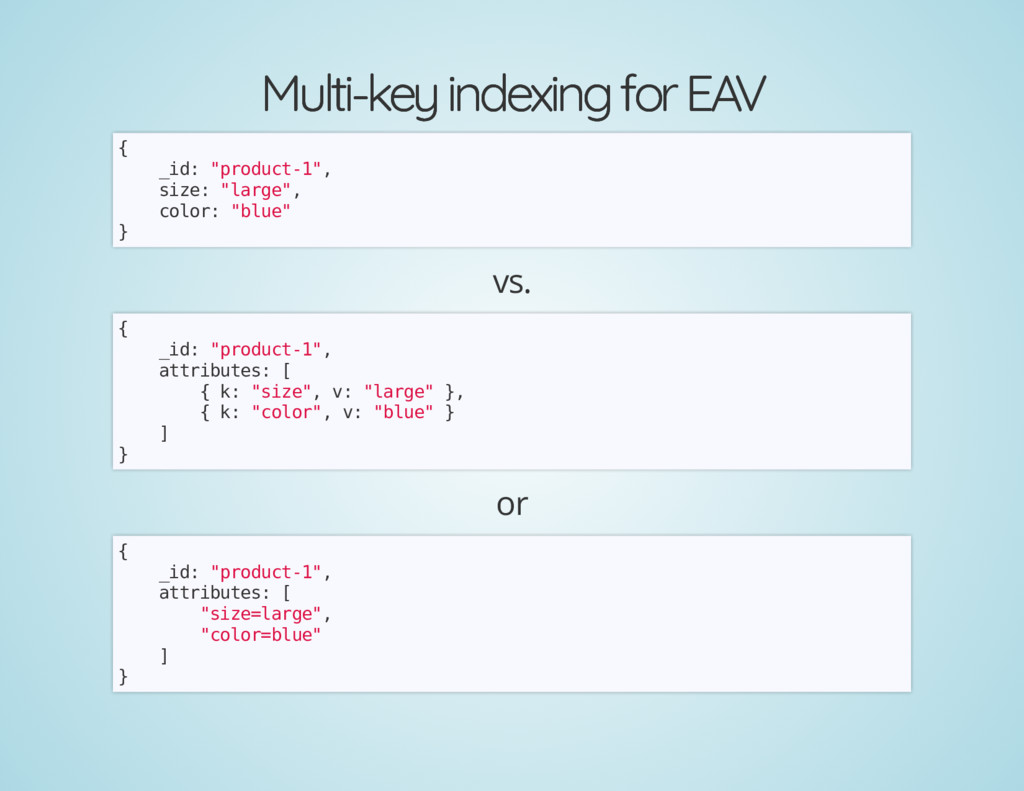 Multi-key indexing for EAV Multi-key indexing f...