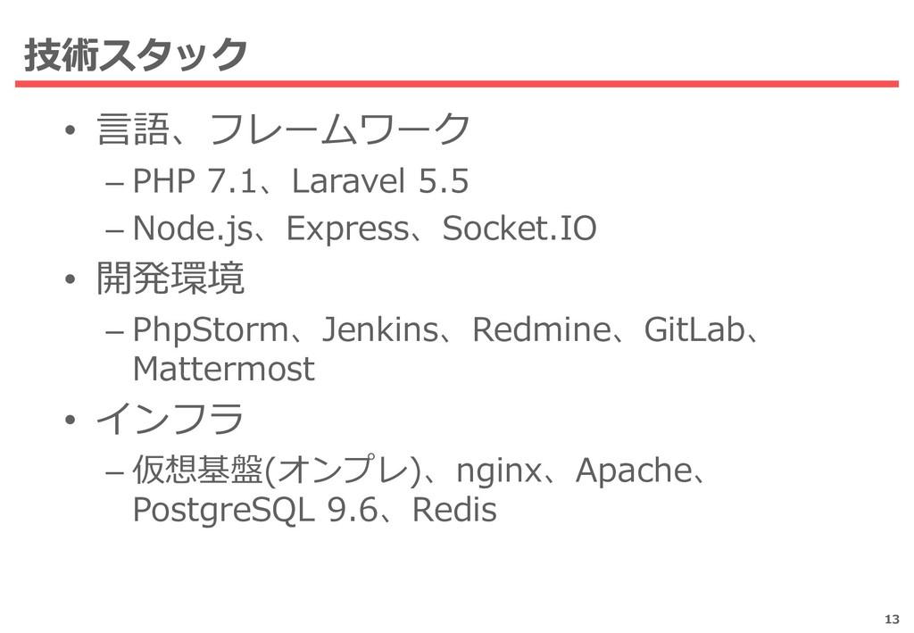 技術スタック • 言語、フレームワーク – PHP 7.1、Laravel 5.5 – Nod...