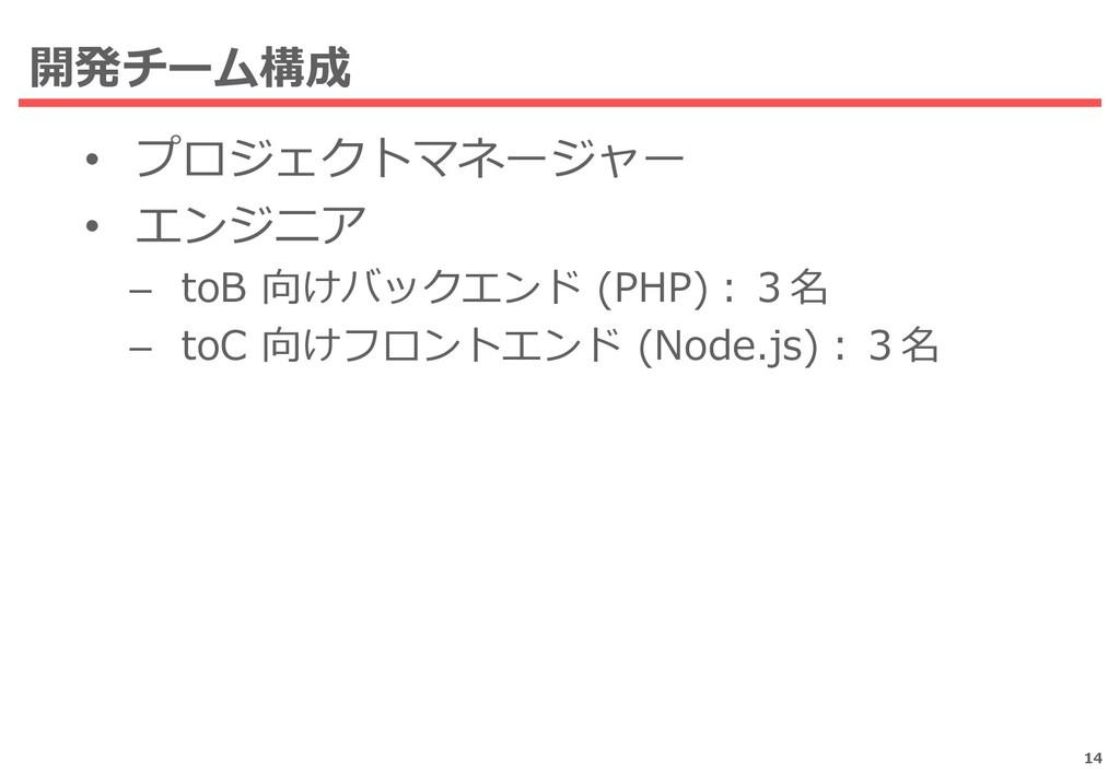 開発チーム構成 • プロジェクトマネージャー • エンジニア – toB 向けバックエンド (...