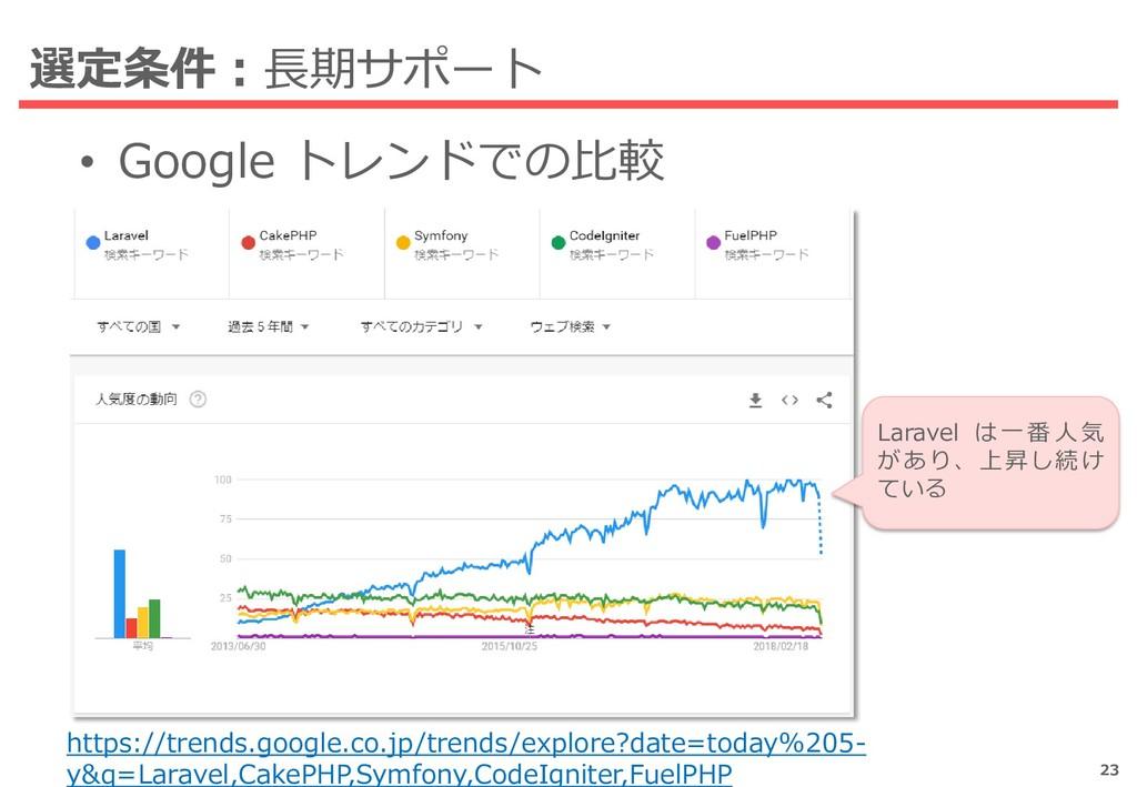 選定条件:長期サポート https://trends.google.co.jp/trends/...