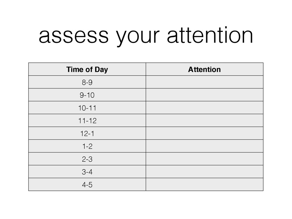 assess your attention Time of Day Attention 8-9...