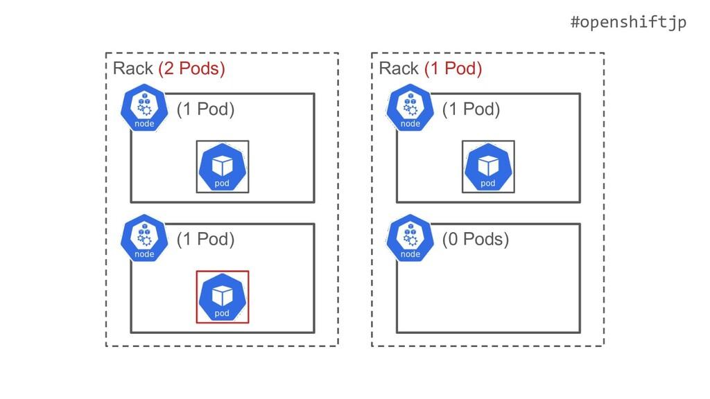 #openshiftjp (1 Pod) (1 Pod) (1 Pod) (0 Pods) R...