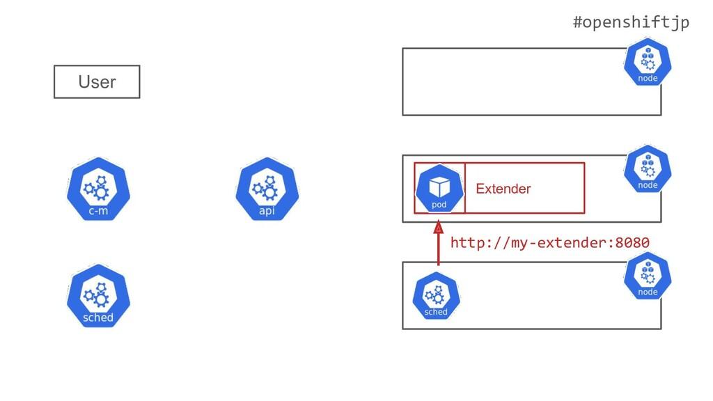 #openshiftjp User Extender http://my-extender:8...