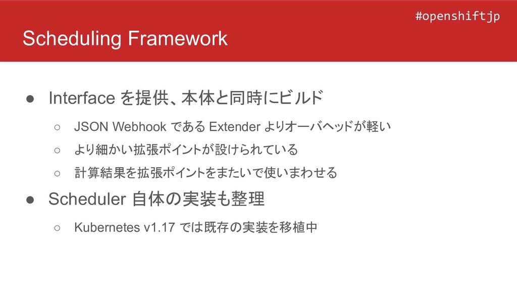 #openshiftjp #openshiftjp Scheduling Framework ...