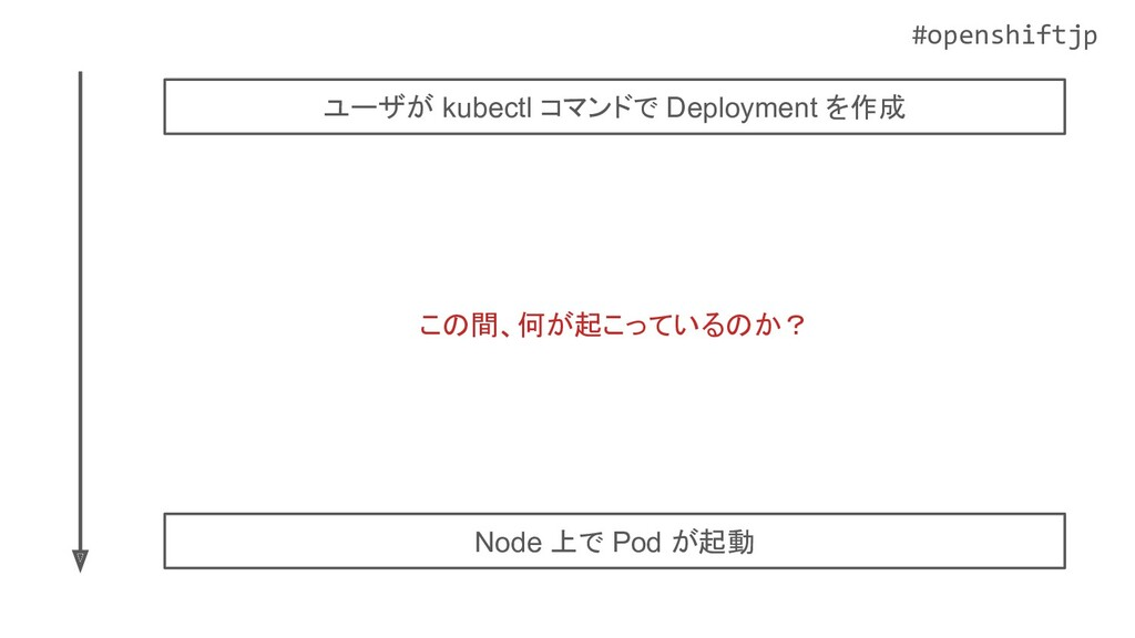 #openshiftjp ユーザが kubectl コマンドで Deployment を作成 ...