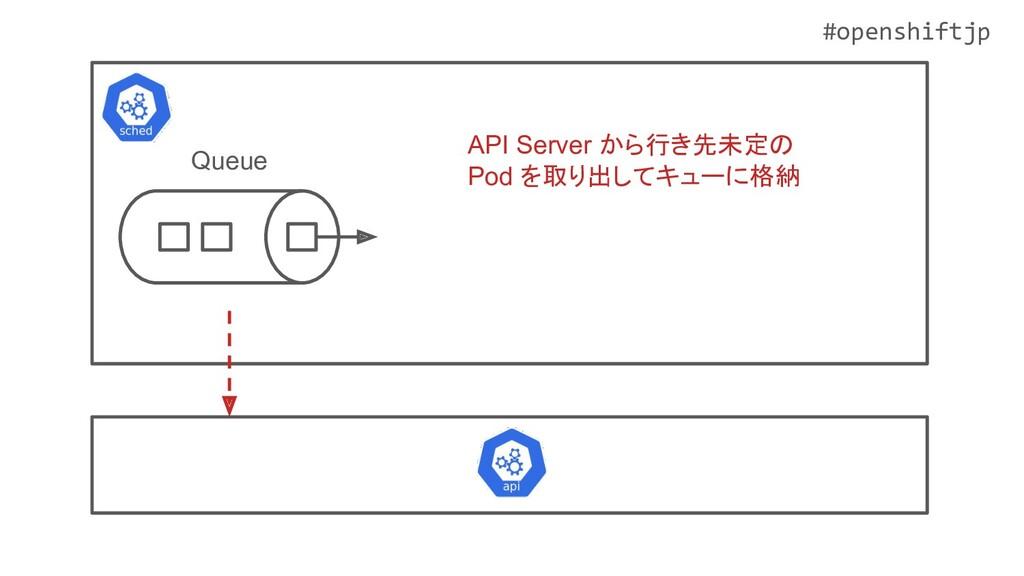 #openshiftjp Queue API Server から行き先未定の Pod を取り出...