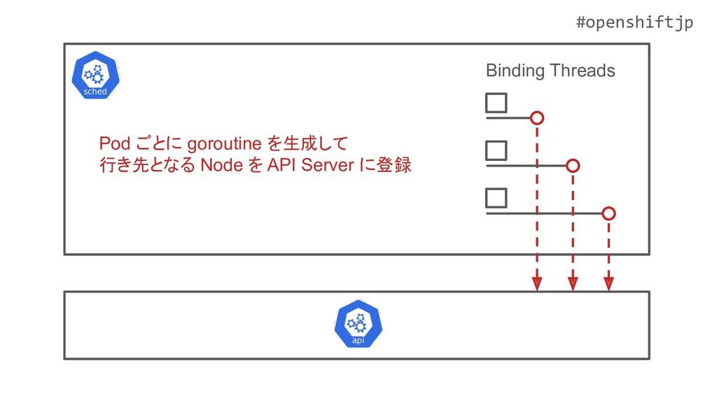 #openshiftjp Binding Threads Pod ごとに goroutine ...