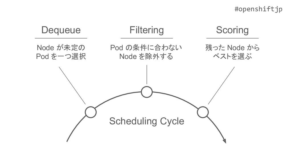#openshiftjp Dequeue Filtering Scoring Node が未定...