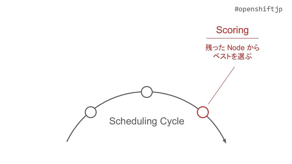 #openshiftjp Scoring 残った Node から ベストを選ぶ Schedul...