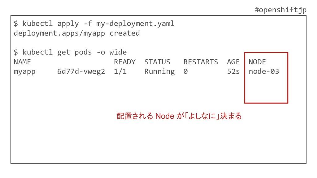 #openshiftjp $ kubectl apply -f my-deployment.y...