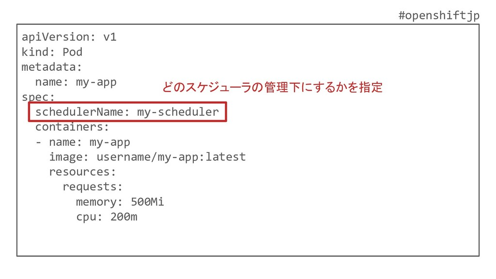 #openshiftjp apiVersion: v1 kind: Pod metadata:...