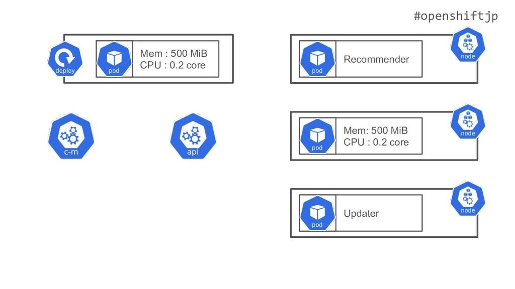 #openshiftjp Mem : 500 MiB CPU : 0.2 core Recom...