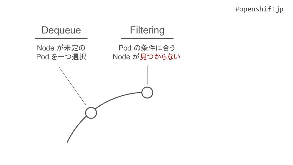 #openshiftjp Dequeue Filtering Node が未定の Pod を一...