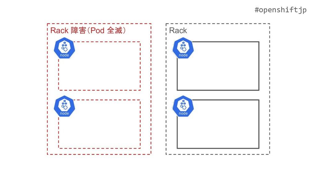 #openshiftjp Rack 障害(Pod 全滅) Rack
