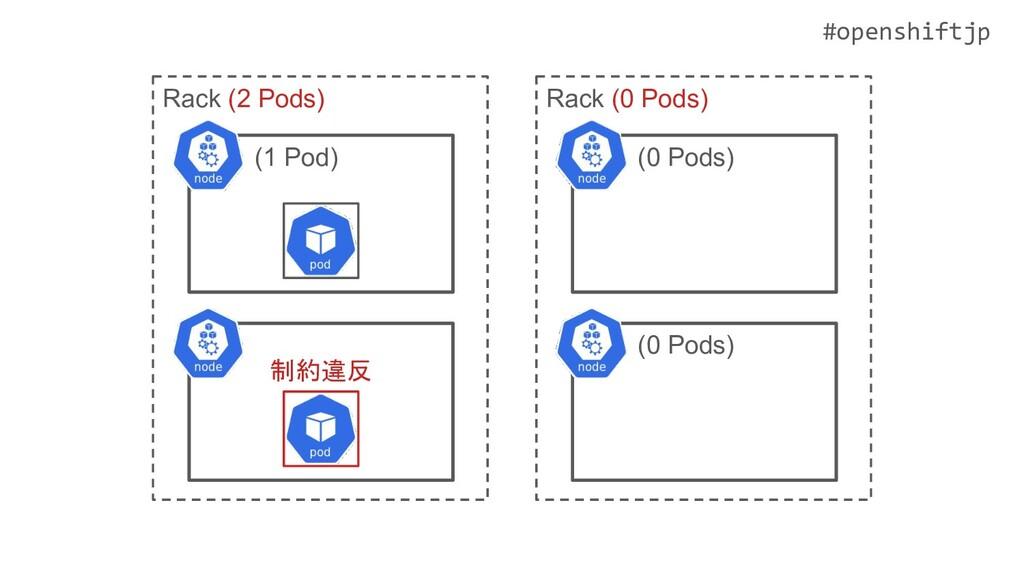 #openshiftjp (1 Pod) (0 Pods) 制約違反 (0 Pods) Rac...