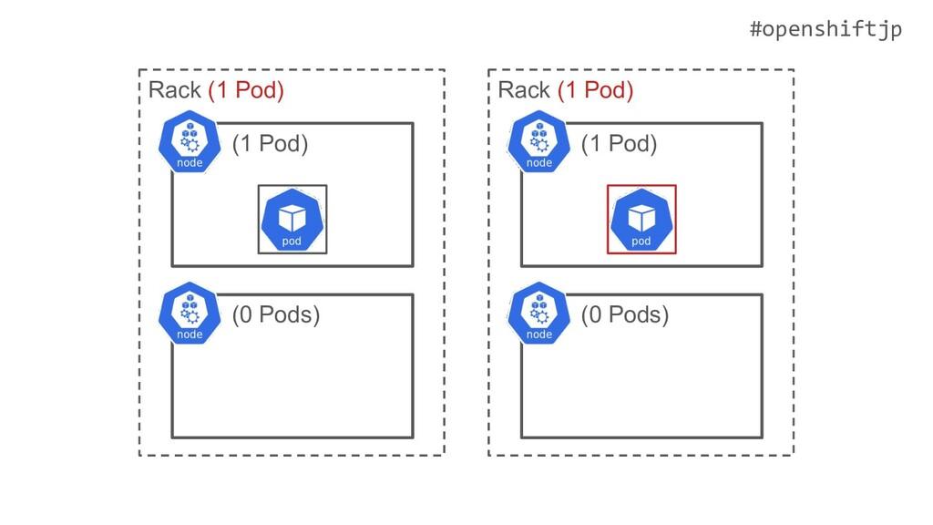#openshiftjp (1 Pod) (1 Pod) (0 Pods) (0 Pods) ...