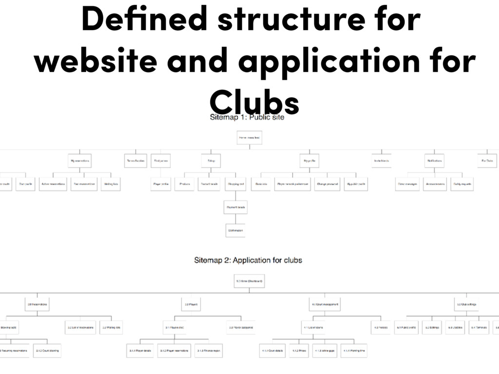 Defined structure for website and application fo...