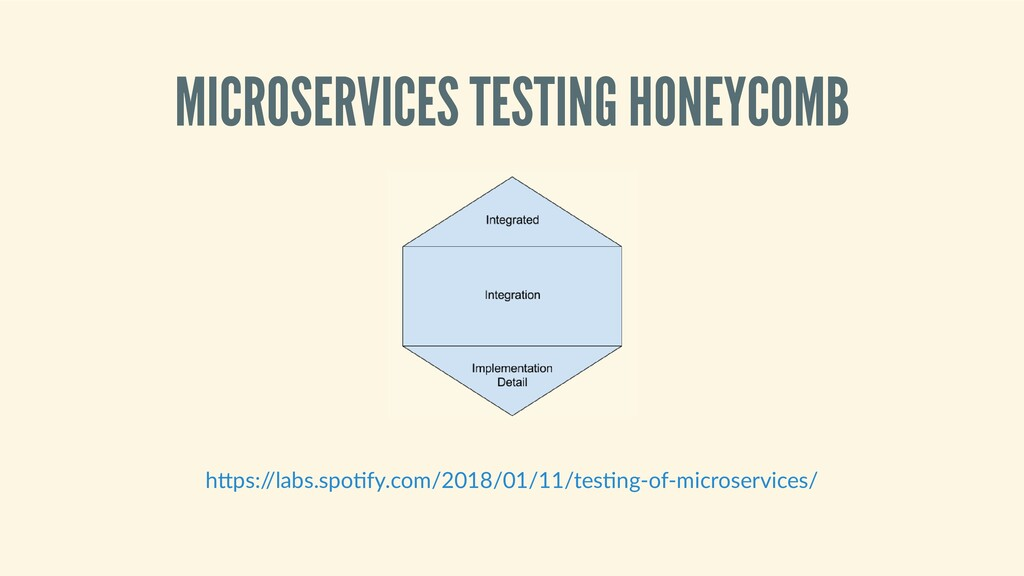 MICROSERVICESTESTINGHONEYCOMB h ps:/ /labs.sp...