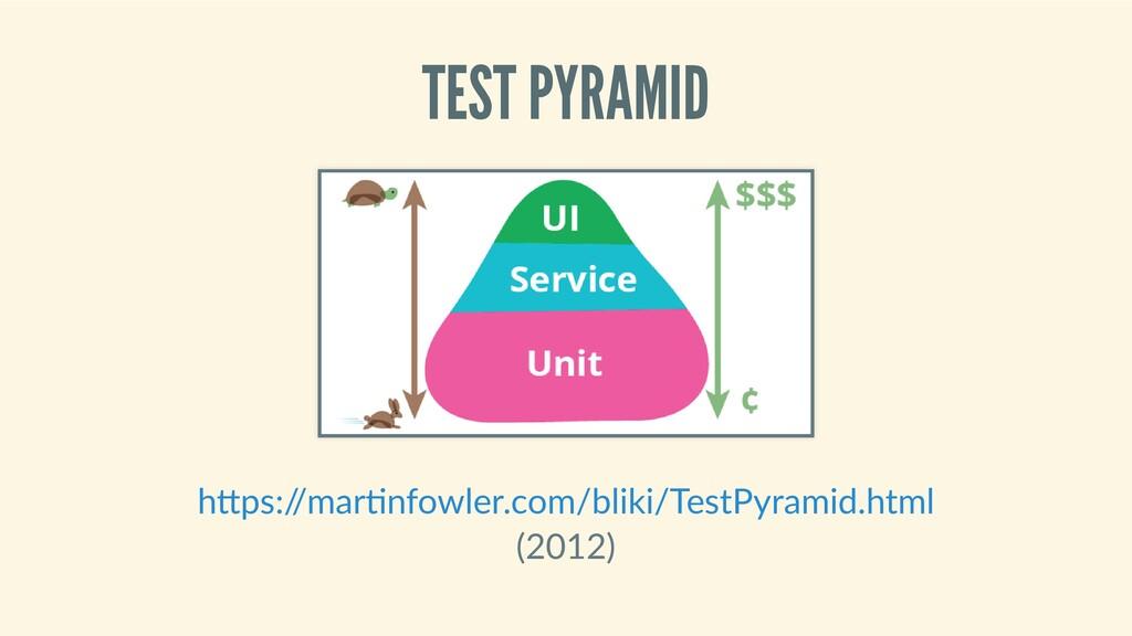 TESTPYRAMID (2012) h ps:/ /mar nfowler.com/bli...