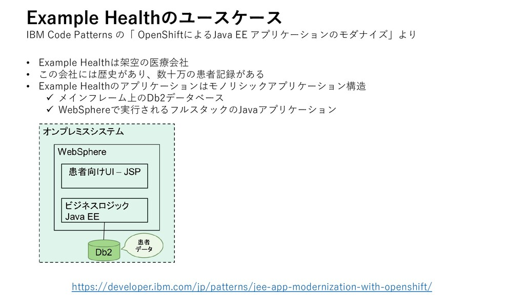 Example Healthのユースケース IBM Code Patterns の「 Open...
