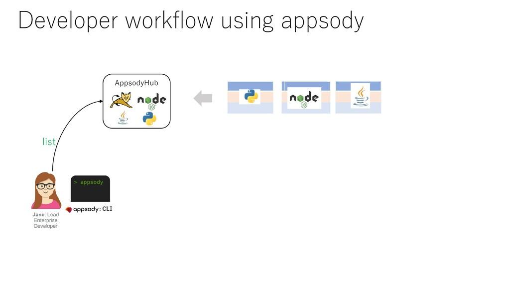 AppsodyHub list Developer workflow using appsody