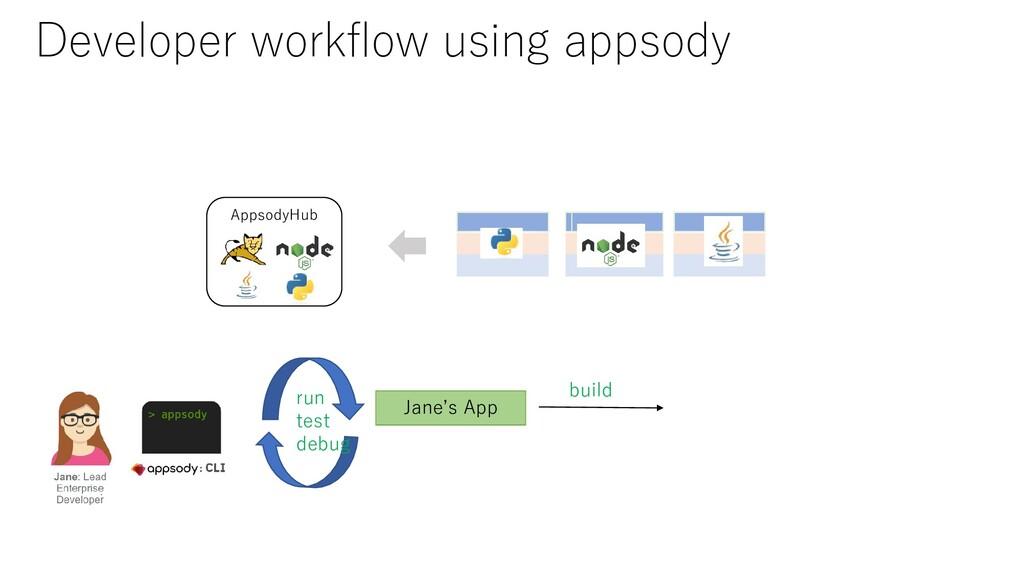 AppsodyHub run test debug Jane's App build Deve...
